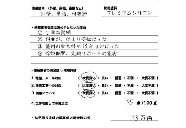 神奈川県伊勢原市 外壁塗装 屋根塗装 プレミアムシリコン